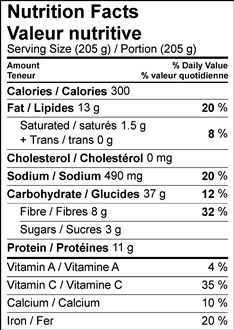 Image of nutrition facts table for Avocado Falafel Burgers with a Garlic Tahini Sauce