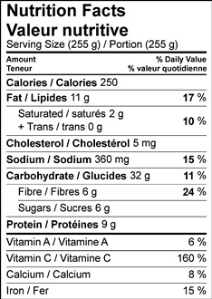 image of nutrition facts table for the broccoli quinoa salad with an orange almond dressing