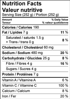 Image of Nutrition Facts Table for Stir Fried Rice Rolls recipe