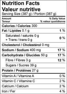 Image of nutrition facts table for the berry egg white shake