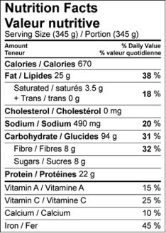 Image of nutrition facts table for the pasta with roasted asparagus and almond pesto recipe