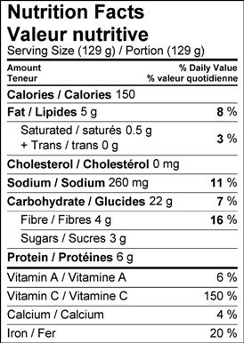 Image of nutrition facts table for Asparagus & Quinoa Salad with Charred Lemon Dressing.