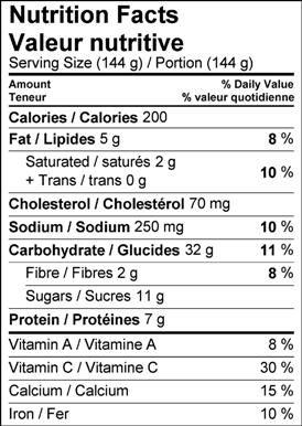 Image of Nutrition facts table for cardamom french toast with mango and lime chutney.