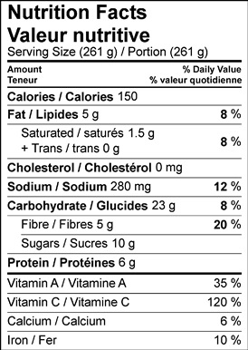 Image of the nutrition facts table for Spiced Cauliflower Biryani with Coconut Saffron Sauce
