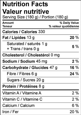 Image of nutrition facts table for nut and fruit quinoa salad recipe.
