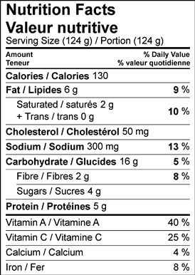 Image of nutrition facts table for Butternut Squash Latkes with Apple Goat Cheese