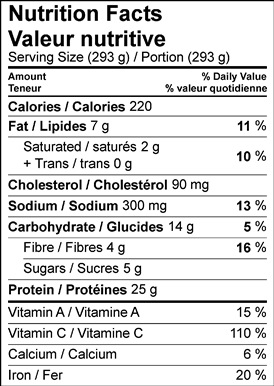Image of nutrition facts table for slow braised beef carnitas with cauliflower tamales recipe