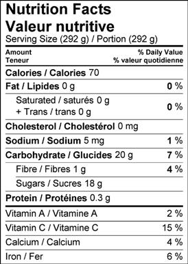 Image of the nutrition facts table for Ginger Melon Mojitos