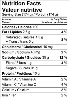 Image of the nutrition facts table for the Green Tea Frozen Yogurt with Maple Caramelized Bananas