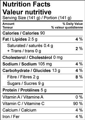 Image of nutrition facts table for Roasted Honey Sriracha Cauliflower Bites.