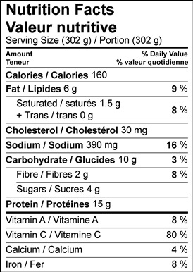 Image of nutrition facts table for Tom Yum Style Fish Chowder recipe