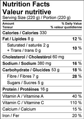 Image of nutrition facts table kale gnocchi