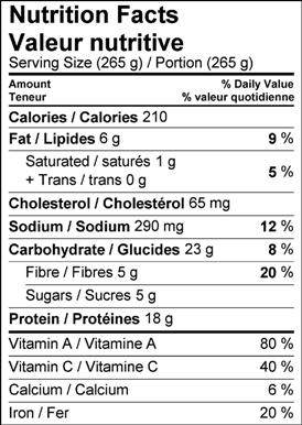 Image of nutrition facts table for Moroccan chicken with winter squash recipe.
