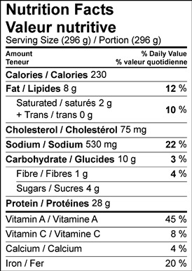 Image of nutrition facts table for brisket and mushroom stew