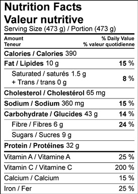 Image of nutrition facts table for thai napa wrapped fish with pineapple quinoa recipe.
