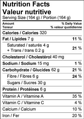 Image of the nutrition facts table for Red Fife Pumpkin Scones with Forest Berry Preserves