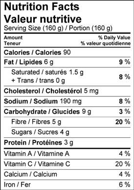 Image of nutrition facts table for roasted eggplant and tomato dip recipe.