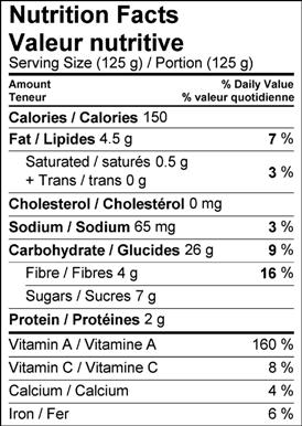 Image of nutrition facts table for sweet potato fries with cinnamon and maple syrup recipe.
