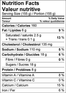Image of the nutrition facts table for Spiced Eggnog