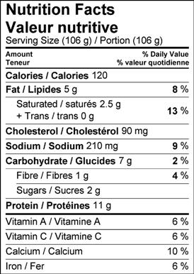 Image of nutrition facts table for ricotta, spinach and mint frittata recipe.