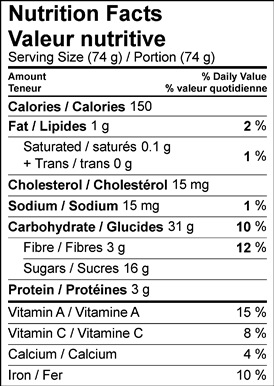 Image of nutrition facts table for Spinach Muffins with Ginger Carrot Marmalade