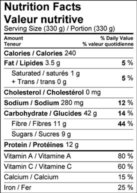 Image of the nutrition facts table for Spring Minestrone