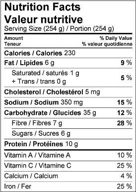 recipe: barley nutrition facts [4]