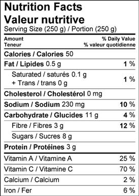 Image of nutrition facts nonna's tomato sauce