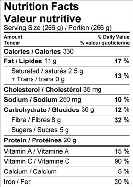 Image of nutrition facts table for whole enchilada recipe.