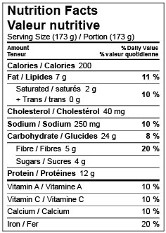 Image of nutrition facts table for Winter Squash Gnudi with Savory Mushroom Sauce